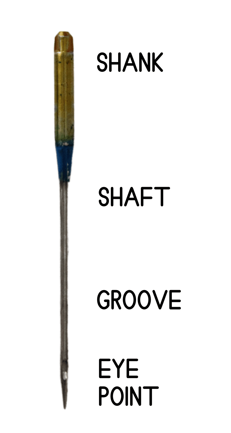 parts of an embroidery machine needle