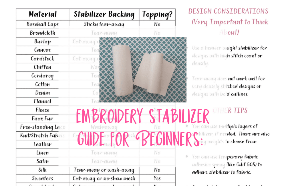 choosing embroidery stabilizers for beginners